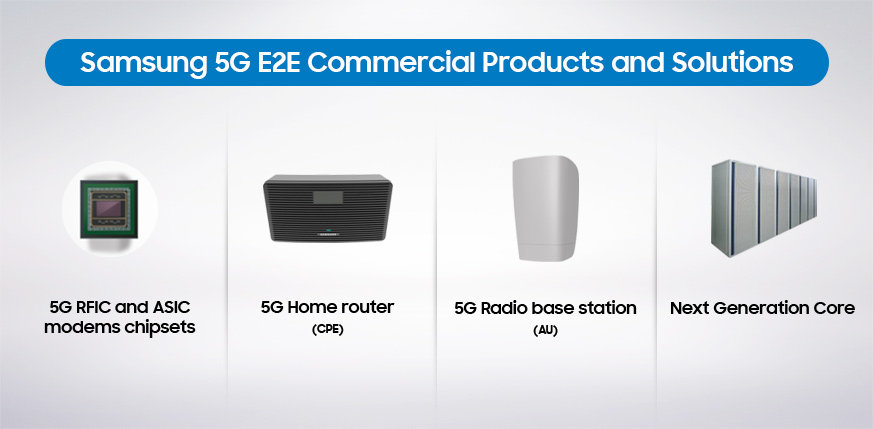 news samsung announces complete portfolio commercial 5g products solutions feature 三星首波5G網路接入設備取得認證 最快今年下半年導入應用