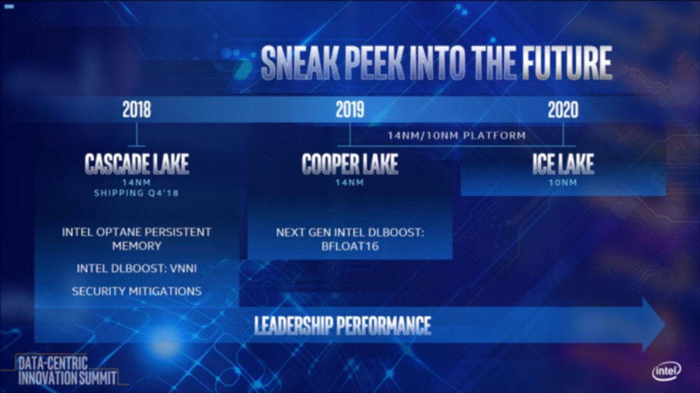 43e43e9d361160d Intel證實10nm製程Ice Lake架構改用於新款Xeon系列處理器,預計2020年推出