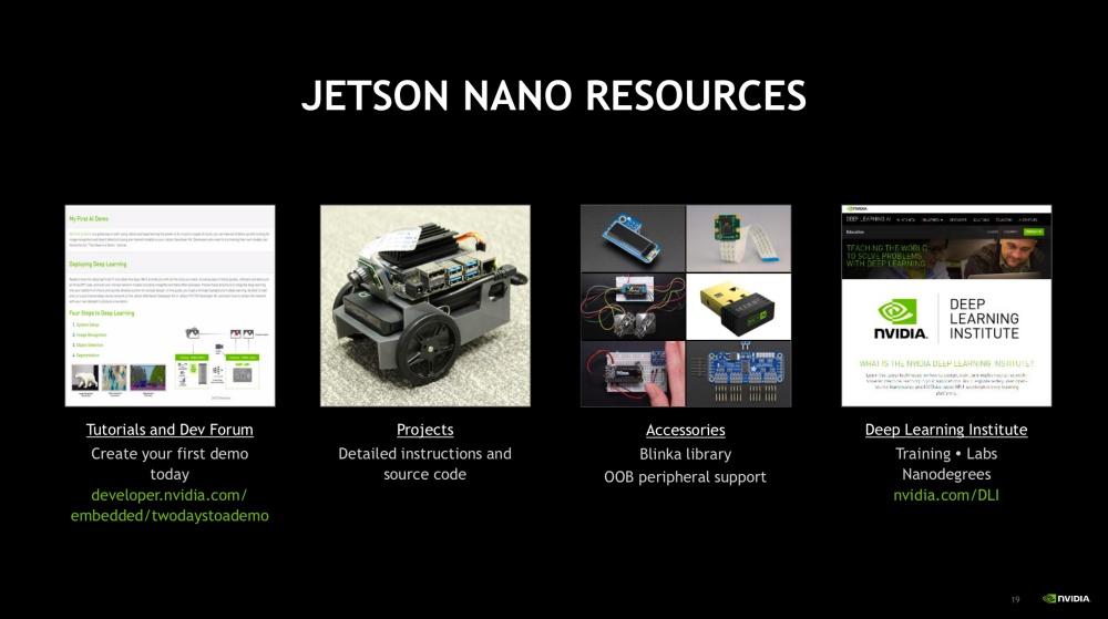 螢幕快照 2019 03 16 上午1.13.30 NVIDIA進軍更廣大AIoT市場應用 揭曉Jetson Nano與開發板產品