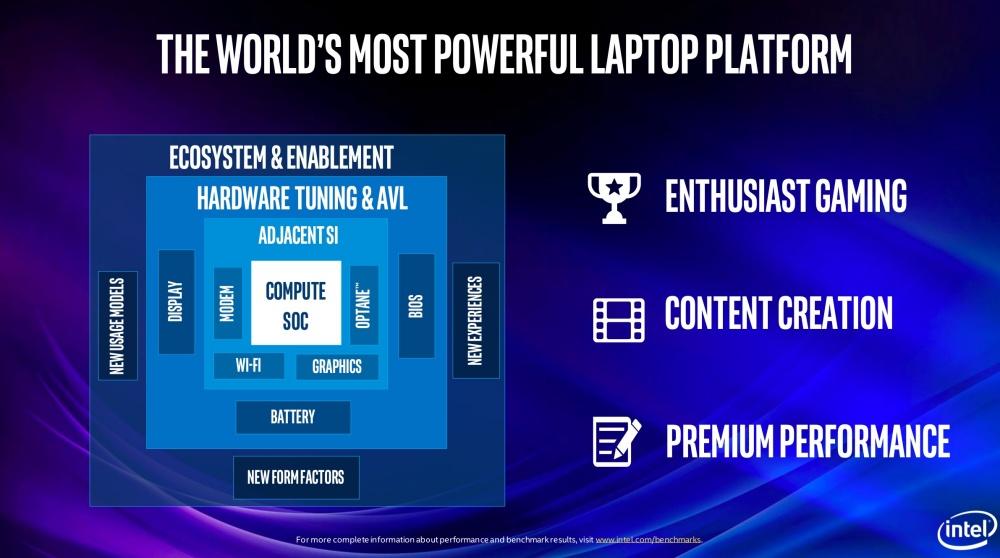 螢幕快照 2019 04 23 下午5.36.48 Intel打造有史以來最高效能的筆電處理器,支援Wi Fi 6、更大記憶體容量