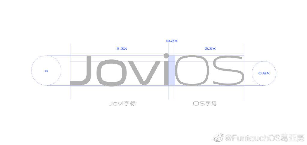 6772f7c6gy1g9dmpx52rdj21rm0u0dhv 強化人工智慧應用,vivo確認將以JoviOS取代現有手機操作介面