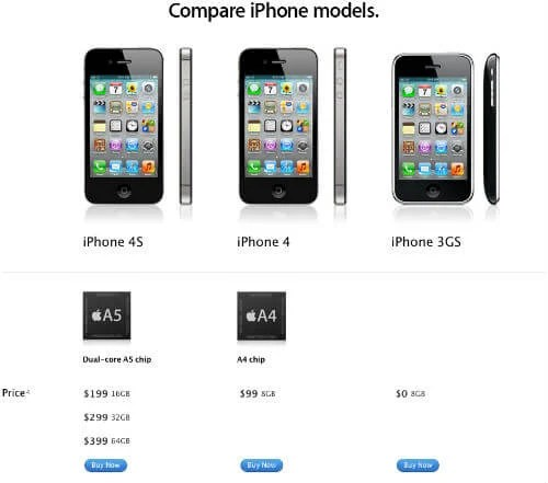 How much does a contract-free iPhone cost from apple?