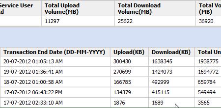 bsnl data usage checking