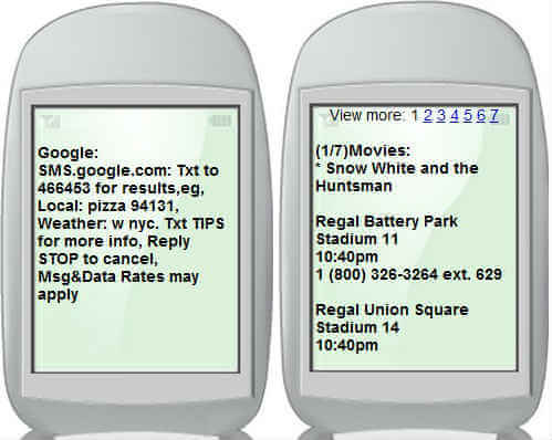 Search Google by SMS from your phone