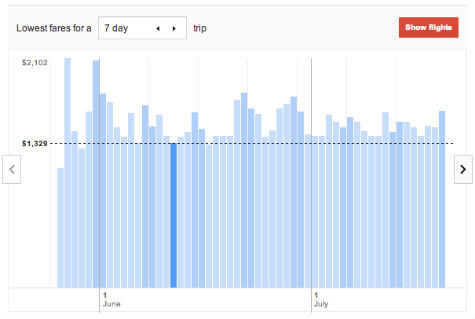 Google flight search fare graph