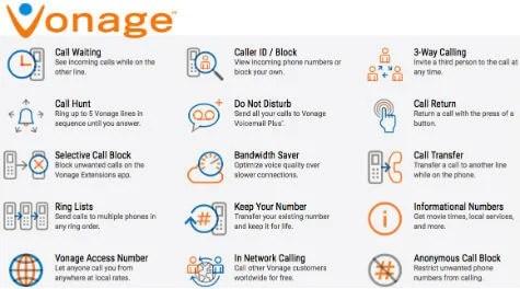vonage-features