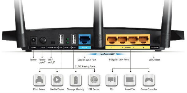 wi-fi-router-all-ports
