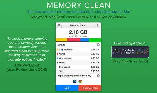 If your Mac is showing these signs, it's time for a memory clean app.
