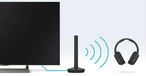 Sony Wireless Over-Ear Noise Reduction Headphones
