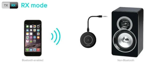 Connect Bluetooth from Phone RX Mode