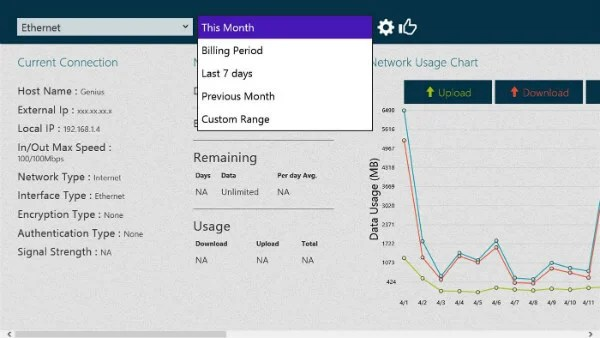 12 Best Software to Monitor Internet Usage on Windows 10 | Mashtips