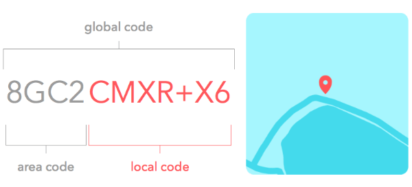 Google Plus Codes
