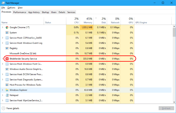 Bitdefender Total security 2018 RAM memory Usage