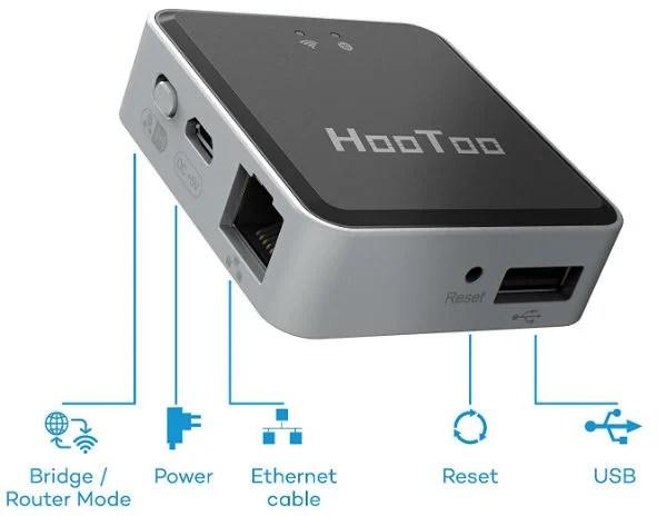 HooToo TripMate Portable Wifi Router