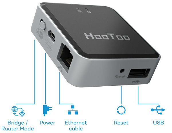 HooToo TripMate Portable Wifi Router