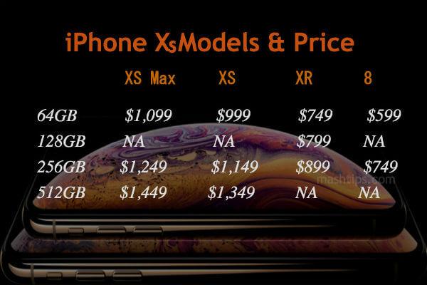 iPhone Xs Models Price