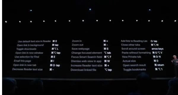 iPad Safari keyboard shortcuts