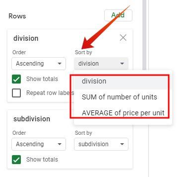 Google sheets pivot table sort