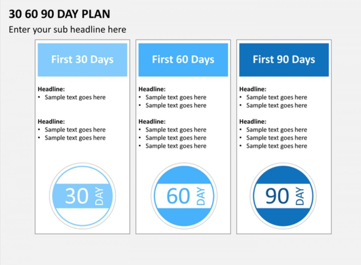 30 60 90 Day Plan Powerpoint Templates For Everyone