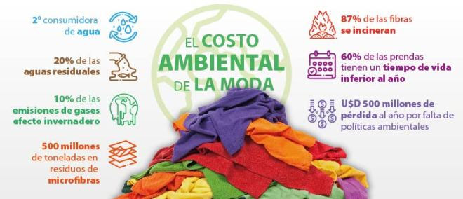 Desechos de la industria textil