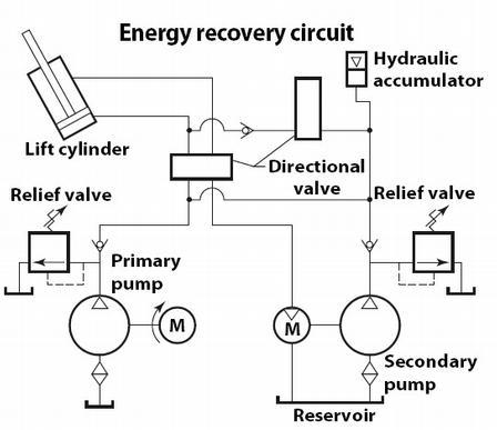 Diagram Wiring Diagram Sistem Dli Diagram Schematic Circuit Sana