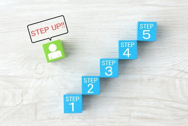 中期経営計画はどのように作る?