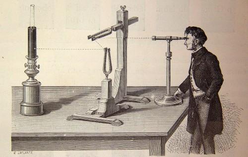 método _de_M._Lissajous_(1882)
