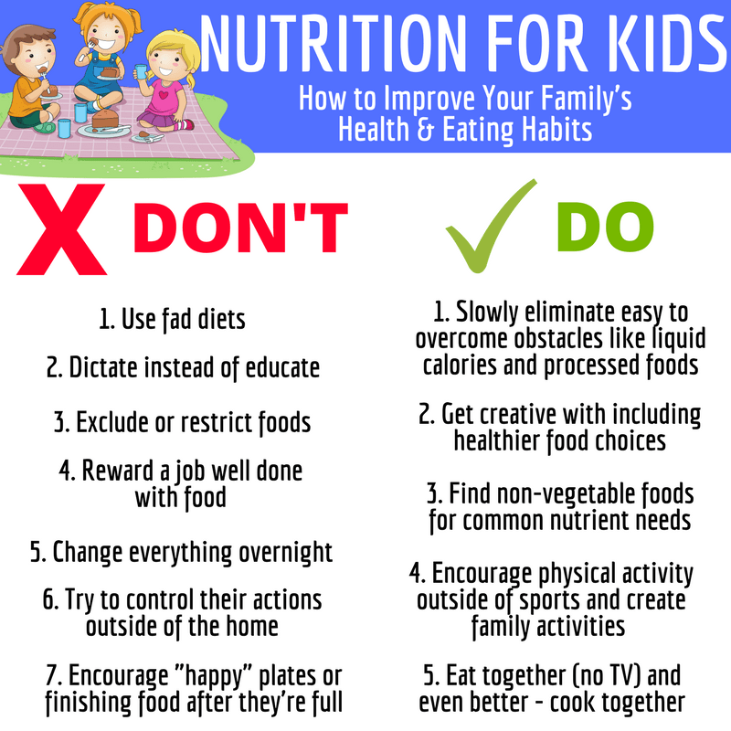 what to do and what not to do when educating your kids about nutrition