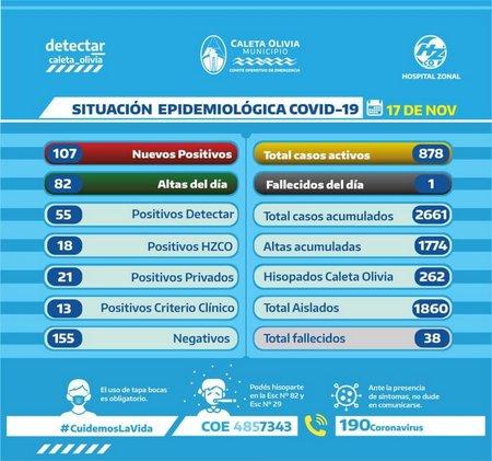 covco1