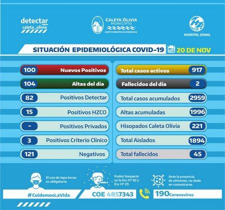 covco20