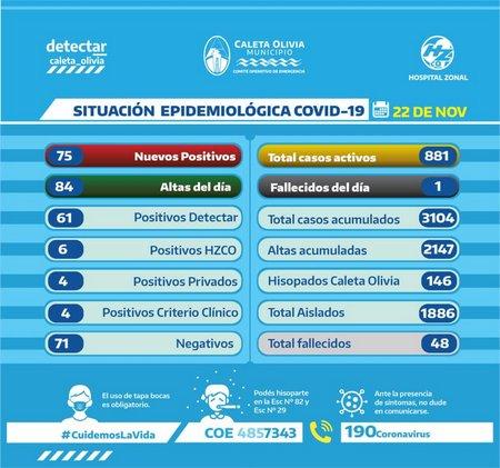 covco22