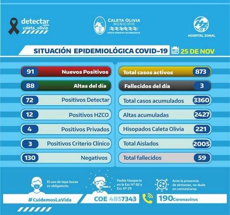 covco25