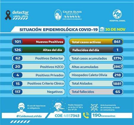 covco30