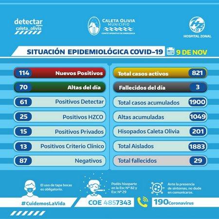 covco9