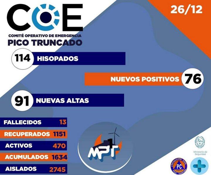 COE-PT 26-12-2020