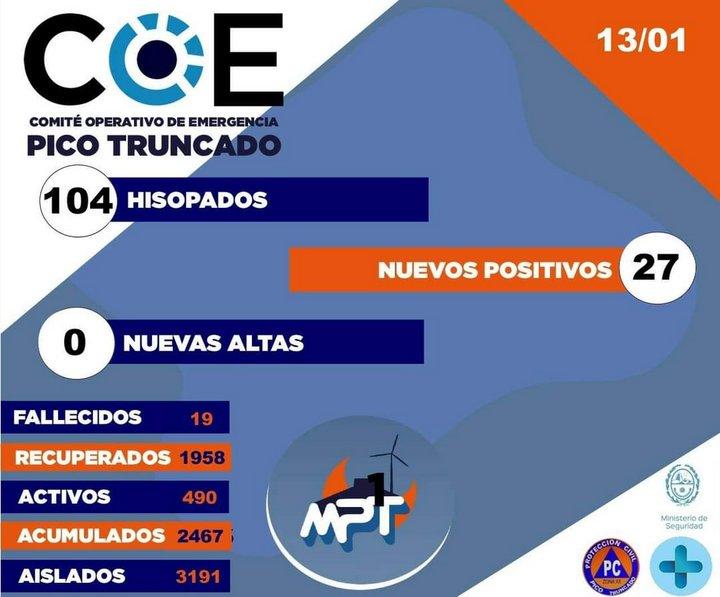 coe-pt- 2021-01-13