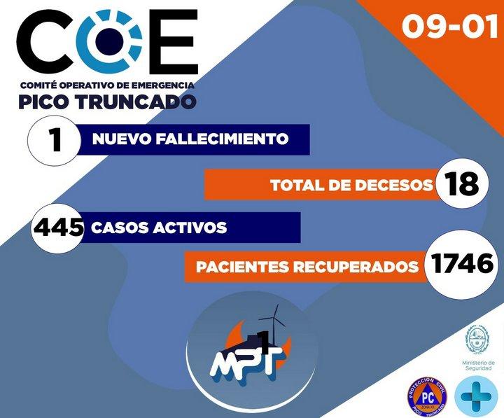 COE PT 2021-01-09