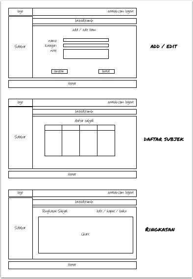 Dashboard state wireframe