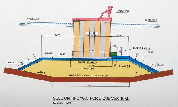 seccion tronco dique levante malaga