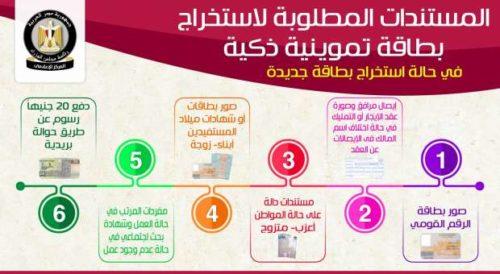 استعلام عن بطاقة التموين الخطوات والتحديث وإستخراج بطاقة