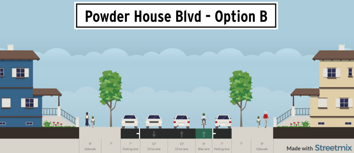 "The City of Somerville's ""option B"" proposal for Powder House Boulevard would provide a climbing bike lane in one direction and a shared lane where cars and bikes would mix in the downhill sections of the street. Courtesy of the City of Somerville."