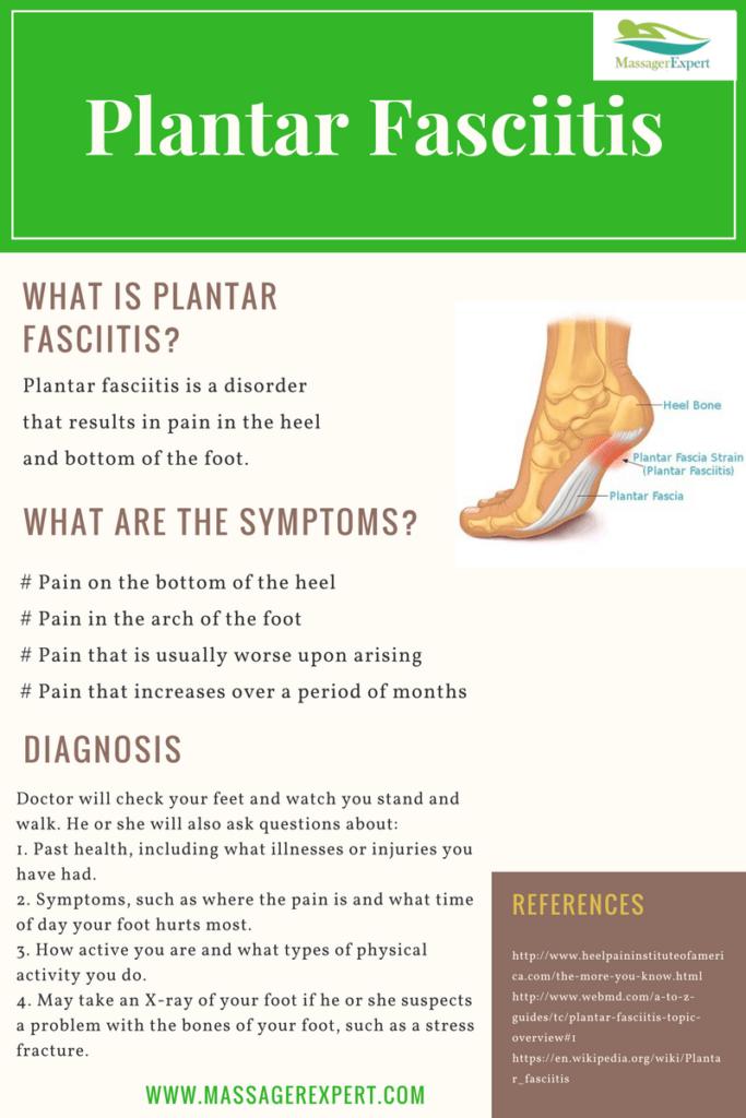 plantar-fasciitis-infographic