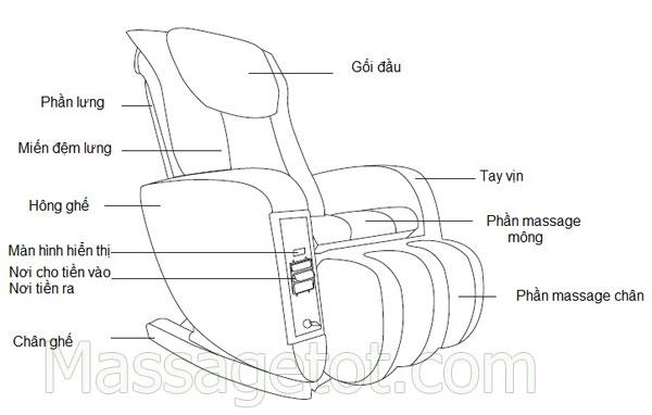 ghế massage max-655 tính tiền tự động