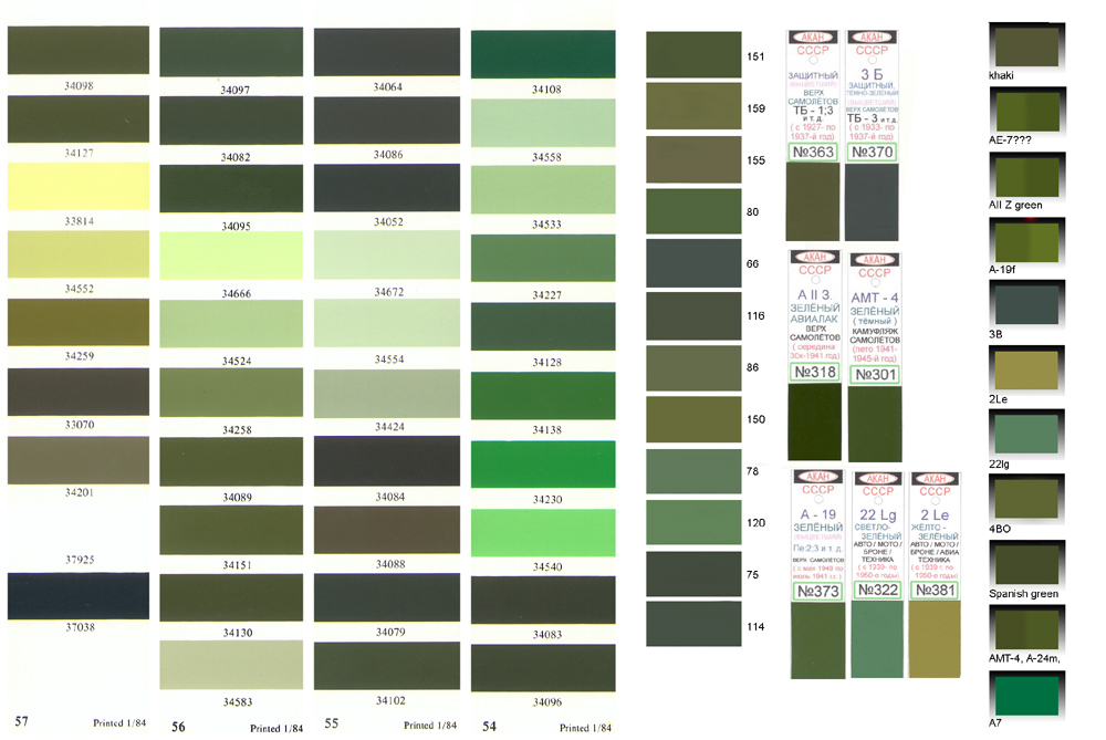 Federal Standard 595b Color Chart