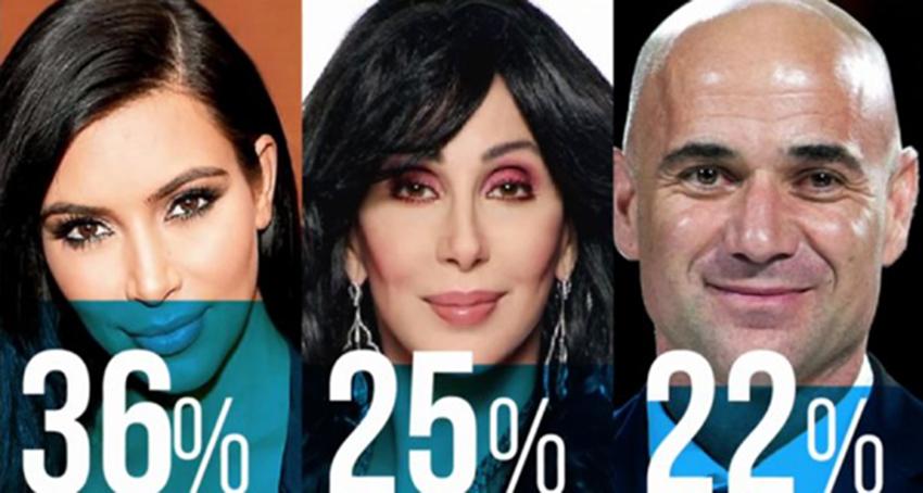 Kim Kardashian: How do Armenians feel about her fame ...