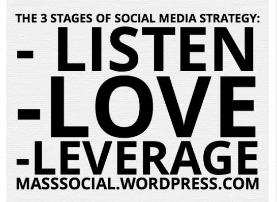 lll mass social strategy