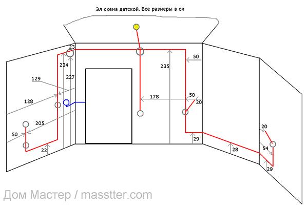 Наглядная схема разметки скрытой электропроводки