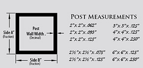 FlatTop_PostMeasurements