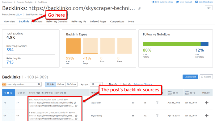 Competitors backlinks profile