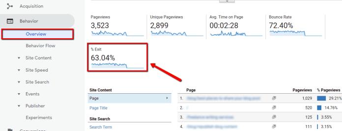 google analytics exit rate